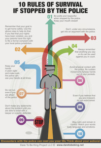 10-Rules-of-Survival-Poster_web-205x300